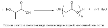 Формула полилактида